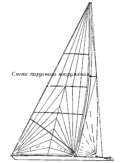 Схема парусного вооружения «Радиуса-4,8»