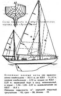 Схема парусности и корпус теоретического чертежа яхты «Архангельск»