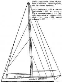 Схема парусности яхты «Женераль Конкорд»