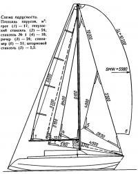Схема парусности яхты «Жигули-26РТ»