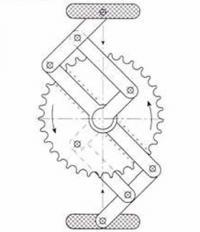 Схема педального привода