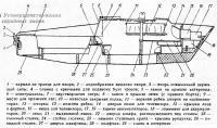 Схема переделок яхты