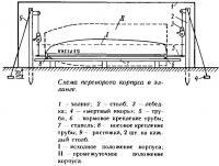 shema_perevorota_korpusa_v_ellinge_small
