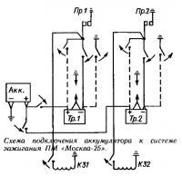 Схема подключения аккумулятора к системе зажигания