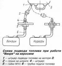 """Схема подвода топлива при работе """"Вихря"""" на керосине"""