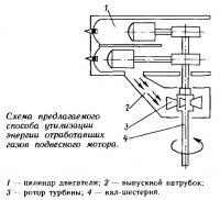 Схема предлагаемого способа утилизации энергии отработавших газов