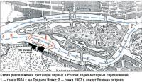 Схема расположения дистанции первых в России водно-моторных соревнований