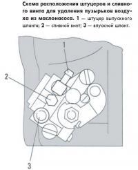 Схема расположения штуцеров и сливного винта