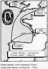 Схема района гонок Операции Парус
