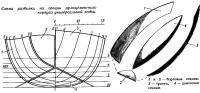 Схема разбивки на секции армоцементного корпуса универсальной лодки