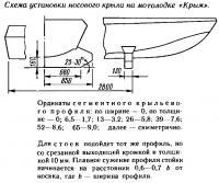 Схема установки носового крыла на мотолодке «Крым»