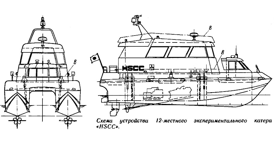 Схема устройства 12-местного экспериментального катера «HSCC»