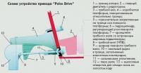 """Схема устройства привода """"Pulse Drive"""""""