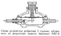 Схема устройства редуктора I ступени