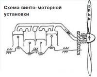 Схема винто-моторной установки