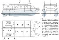 Схема внешнего вида и общего расположения предлагаемого варианта моторной яхты СМПВ