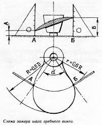 Схема замера шага гребного винта