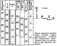 Шкала грузового размера судна