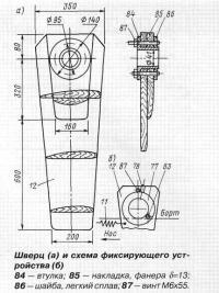Шверц и схема фиксирующего устройства