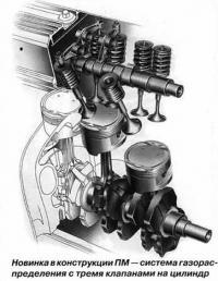 Система газораспределения с тремя клапанами на цилиндр