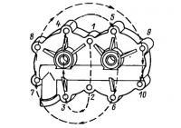 Система затяжки гаек головки блока цилиндров