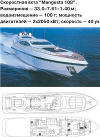 "Скоростная яхта ""Mangusta 108"""