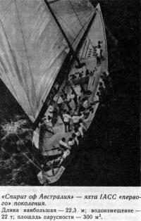 «Спирит оф Австралия» — яхта IACC «первого» поколения