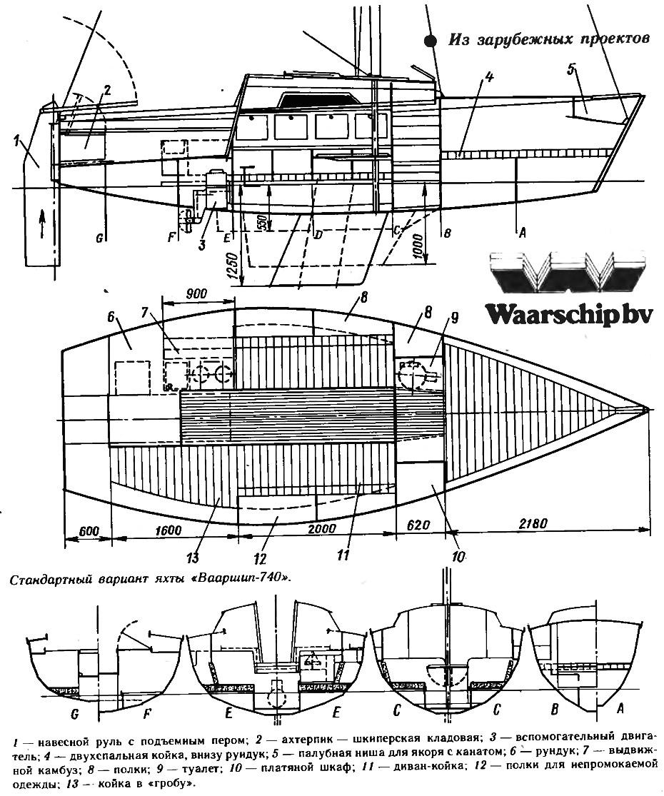 Яхты деревянные фото
