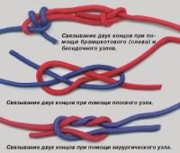 Связывание двух концов троса