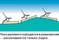 Тело рулевого находится в равновесии — раскачивается только лодка