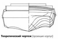 Теоретический чертеж (проекция корпус)