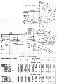 Теоретический чертеж швертбота «Креветка-2»