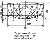 Теоретический корпус вельбота — основы «Дракона»