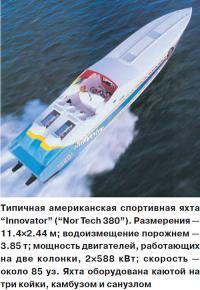 """Типичная американская спортивная яхта """"Innovator"""""""