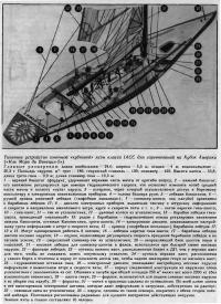 Типичное устройство гоночной «кубковой» яхты класса IACC