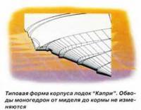 """Типовая форма корпуса лодок """"Капри"""""""