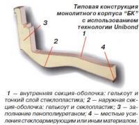 Типовая конструкция монолитного корпуса БК с использованием технологии Unibond