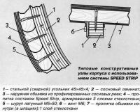 Типовые конструктивные узлы корпуса с использованием системы Speed Strip