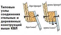 Типовые узлы соединения стальных и деревянных конструкций выше КВЛ