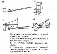 Типы приводов на гребной винт, используемые на катерах