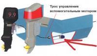 Трос управления вспомогательным мотором