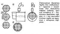 Уменьшение диаметра трубы для соединения