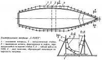 Универсальная матрица «LADES»