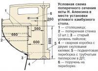 Условная схема поперечного сечения яхты Н. Алексина