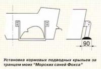 Установка кормовых подводных крыльев за транцем