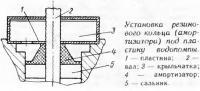 Установка резинового кольца под пластину водопомпы