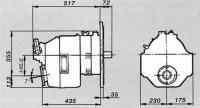 Установочные размеры коробки IRM300ATS