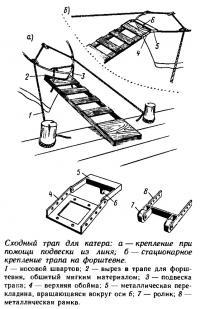 Устройство и детали трапа для катера