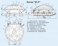 Устройство катамарана «И-2»