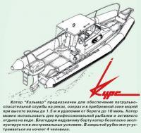 Устройство мотолодки «Кальмар»